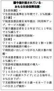 f:id:majimasyouzou:20130703145123j:plain